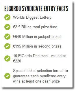 El Gordo Syndicate Facts