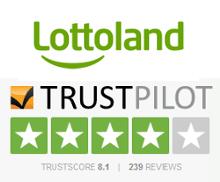 LottoLand Trustpilot