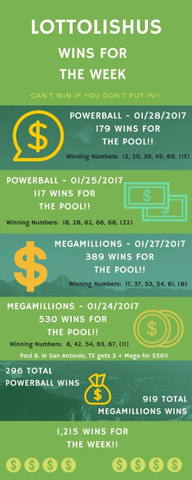 LottoLishus Wins for The Week. Powerball and Mega Millions pool for the week of 01/23/2017